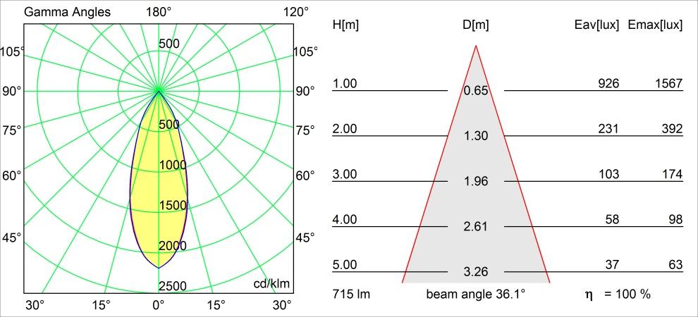 POLB_130503XX_SURF_MARBUL_LED-2700K_V0.Jpg