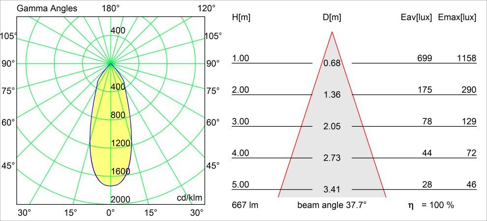 POLB_140402XX_REC_K72_LED-500MA_V0.Jpg