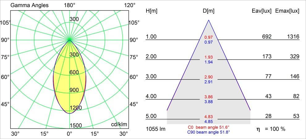 POLB_14080148_SURF_VAEDER_LED-3000K_V0.JPG