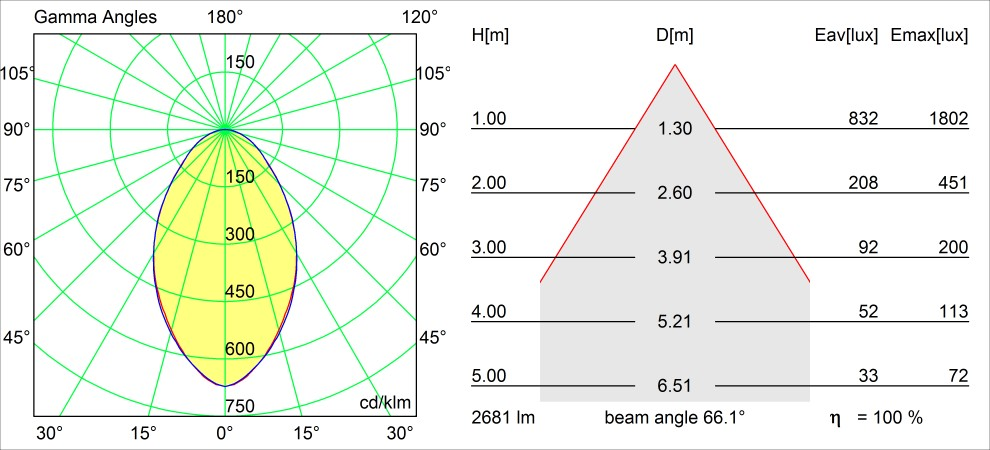 POLB_14080172_SURF_VAEDER_LED-3000K_V0.JPG